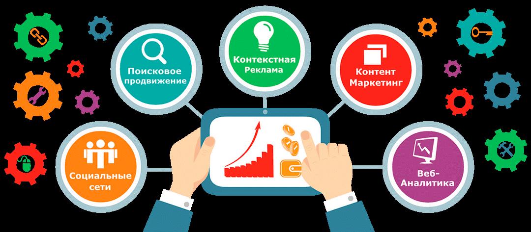 Метод продвижение сайта сайт городской управляющей компании ижевск